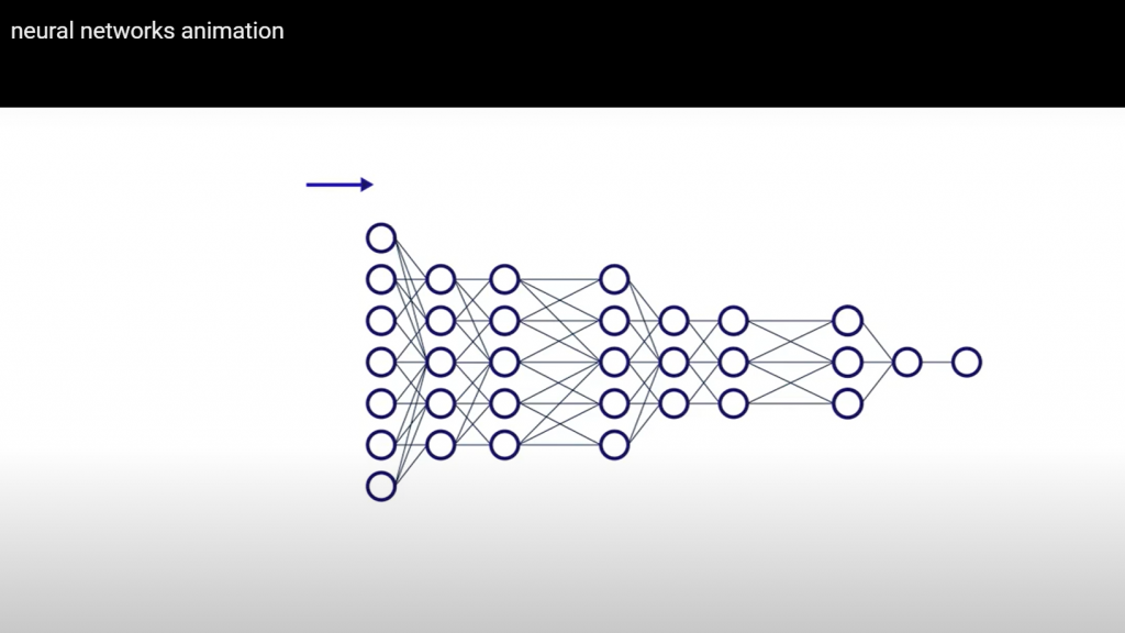 Neural Network Animation